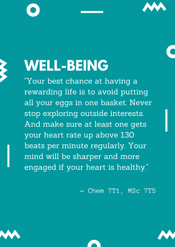 Well-being 5 (1)