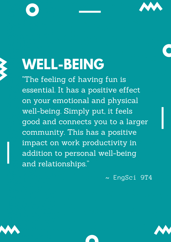 Wellbeing 1 (1)
